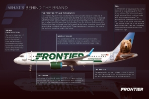 Fronterier Airlines nye livery (flyfrontier.com)